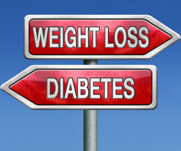 Diabetes Weight Loss and Your Diet Plan